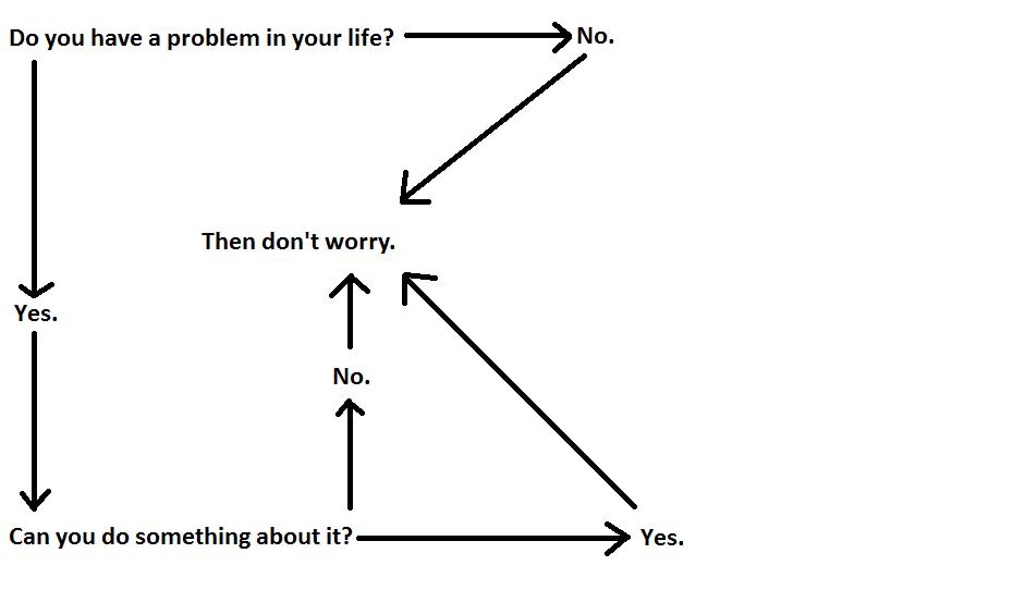 zen-flow-chart